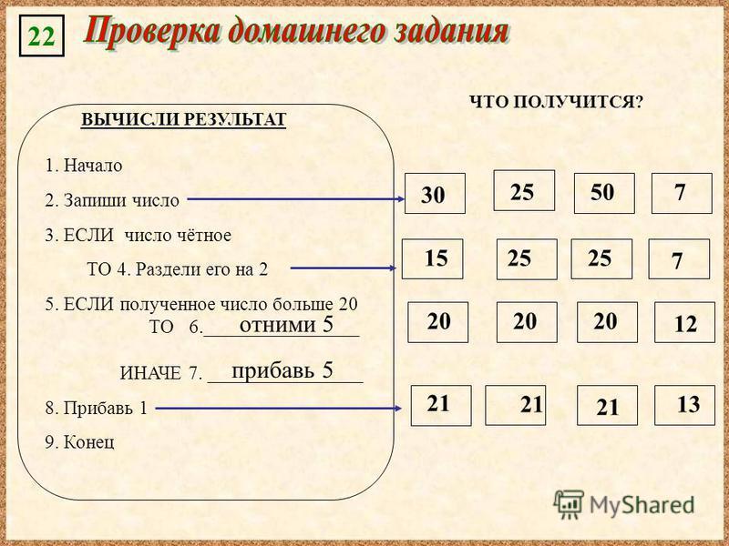 1. Начало 2. Запиши число 3. ЕСЛИ число чётное ТО 4. Раздели его на 2 5. ЕСЛИ полученное число больше 20 ТО 6.________________ ИНАЧЕ 7. ________________ 8. Прибавь 1 9. Конец ЧТО ПОЛУЧИТСЯ? ВЫЧИСЛИ РЕЗУЛЬТАТ 30 25507 7 12 13 25 15 20 21 20 21 отними