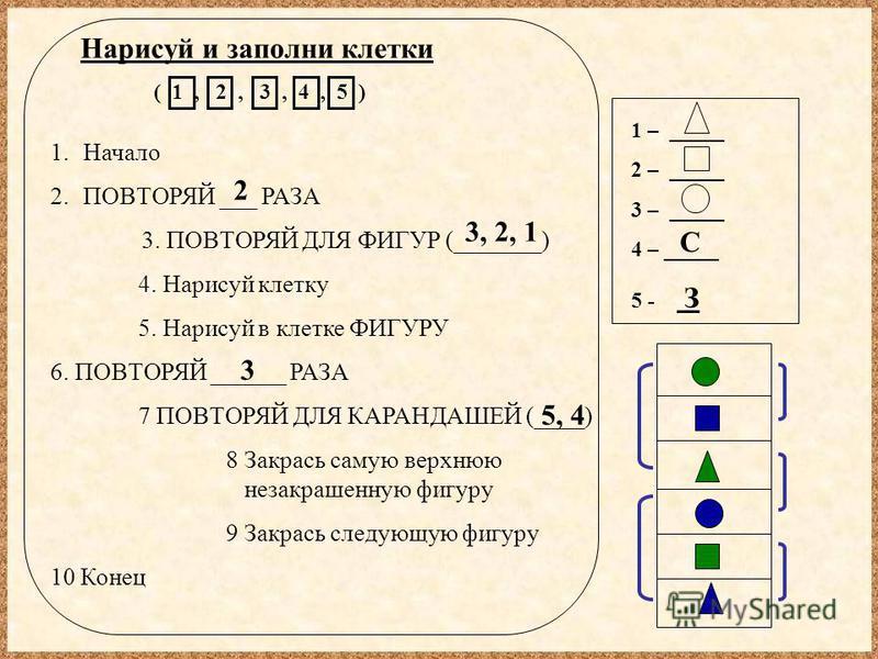 Нарисуй и заполни клетки ( 1, 2, 3, 4, 5 ) 1 – _____ 2 – _____ 3 – _____ 4 – _____ 5 - З 1. Начало 2. ПОВТОРЯЙ ___ РАЗА 3. ПОВТОРЯЙ ДЛЯ ФИГУР (_______) 4. Нарисуй клетку 5. Нарисуй в клетке ФИГУРУ 6. ПОВТОРЯЙ ______ РАЗА 7 ПОВТОРЯЙ ДЛЯ КАРАНДАШЕЙ (__