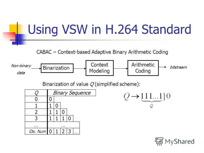 Using VSW in H.264 Standard Binarization Context Modeling CABAC – Context-based Adaptive Binary Arithmetic Coding Non-binary data Arithmetic Coding bitstream Binarization of value Q (simplified scheme): QBinary Sequence 0 01 2 3 Ctx. Num 0 0 1 0 11 1