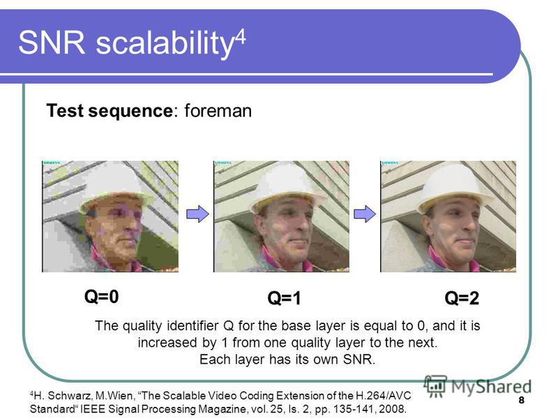 8 SNR scalability 4 4 H. Schwarz, M.Wien, The Scalable Video Coding Extension of the H.264/AVC Standard IEEE Signal Processing Magazine, vol. 25, Is. 2, pp. 135-141, 2008. Q=0 Q=1Q=2 Test sequence: foreman The quality identifier Q for the base layer