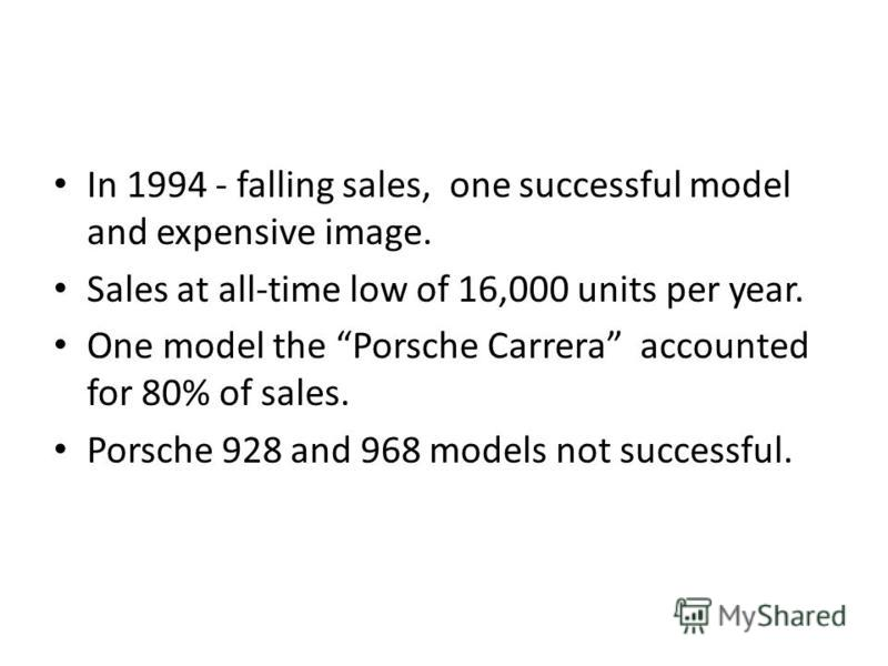 In 1994 - falling sales, one successful model and expensive image. Sales at all-time low of 16,000 units per year. One model the Porsche Carrera accounted for 80% of sales. Porsche 928 and 968 models not successful.
