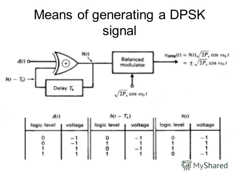 Means of generating a DPSK signal