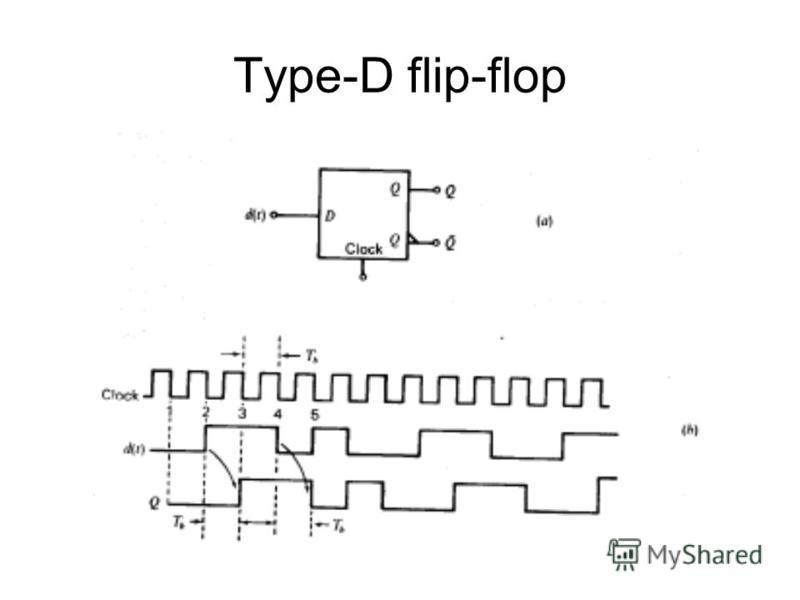 Type-D flip-flop