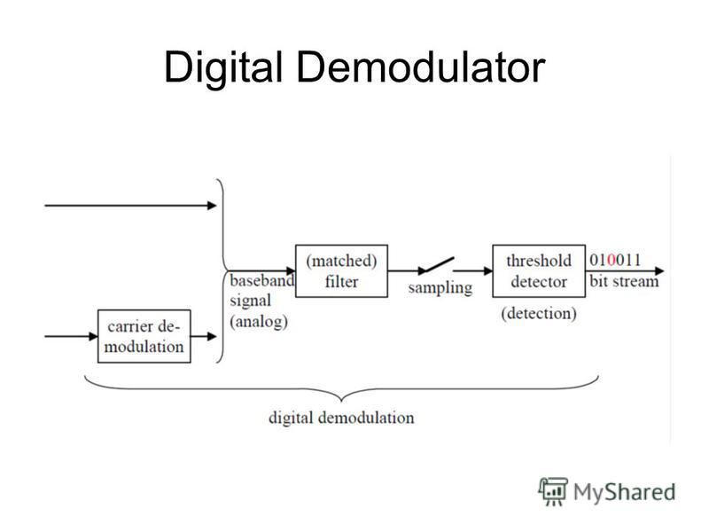 Digital Demodulator