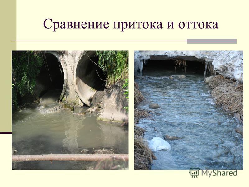 Сравнение притока и оттока