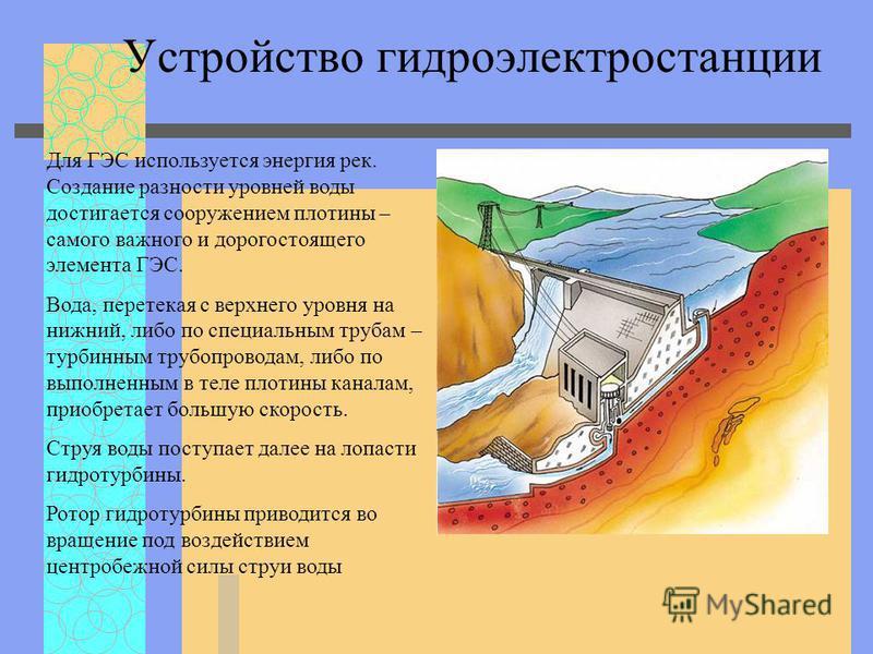 Устройство гидроэлектростанции Для ГЭС используется энергия рек. Создание разности уровней воды достигается сооружением плотины – самого важного и дорогостоящего элемента ГЭС. Вода, перетекая с верхнего уровня на нижний, либо по специальным трубам –