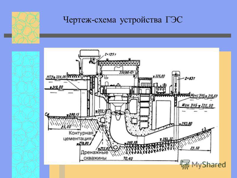 Чертеж-схема устройства ГЭС