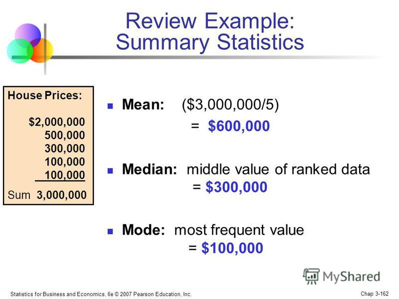 Statistics for Business and Economics, 6e © 2007 Pearson Education, Inc. Chap 3-161 Five houses on a hill by the beach Review Example House Prices: $2,000,000 500,000 300,000 100,000 100,000