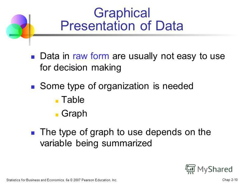 Statistics for Business and Economics, 6e © 2007 Pearson Education, Inc. Chap 2-10 Graphical Presentation of Data Data in raw form are usually not easy to use for decision making Some type of organization is needed Table Graph The type of graph to us