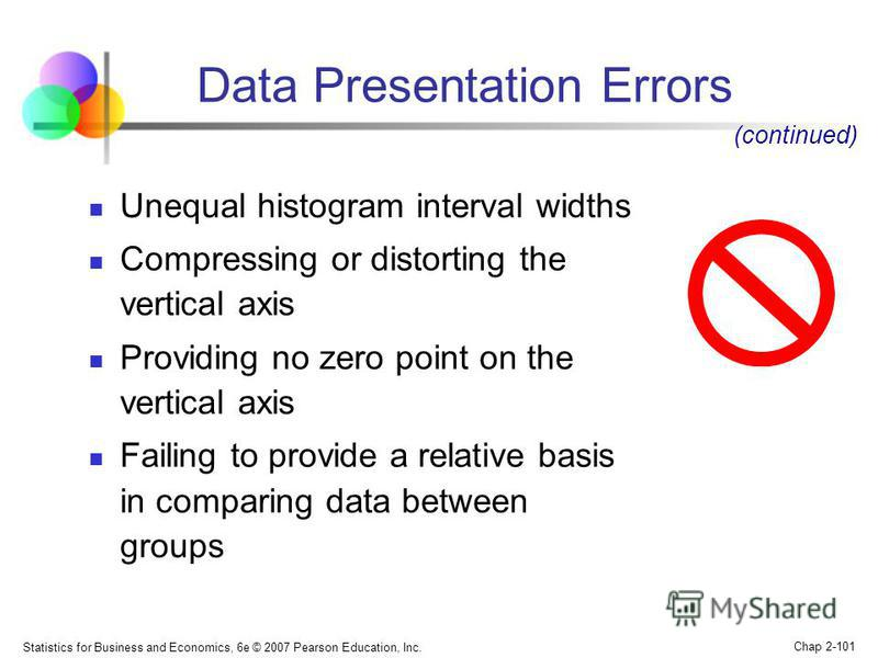 Statistics for Business and Economics, 6e © 2007 Pearson Education, Inc. Chap 2-101 Unequal histogram interval widths Compressing or distorting the vertical axis Providing no zero point on the vertical axis Failing to provide a relative basis in comp