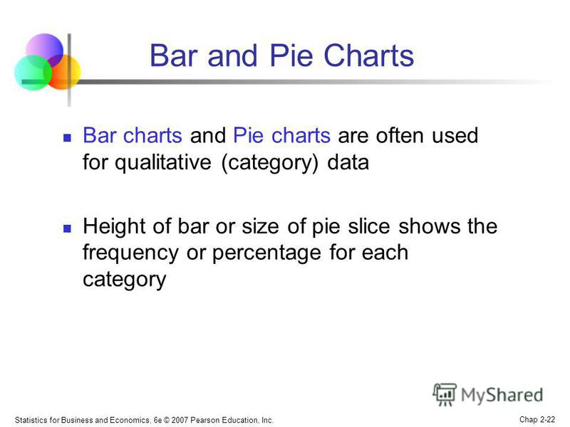 Statistics for Business and Economics, 6e © 2007 Pearson Education, Inc. Chap 2-22 Bar and Pie Charts Bar charts and Pie charts are often used for qualitative (category) data Height of bar or size of pie slice shows the frequency or percentage for ea