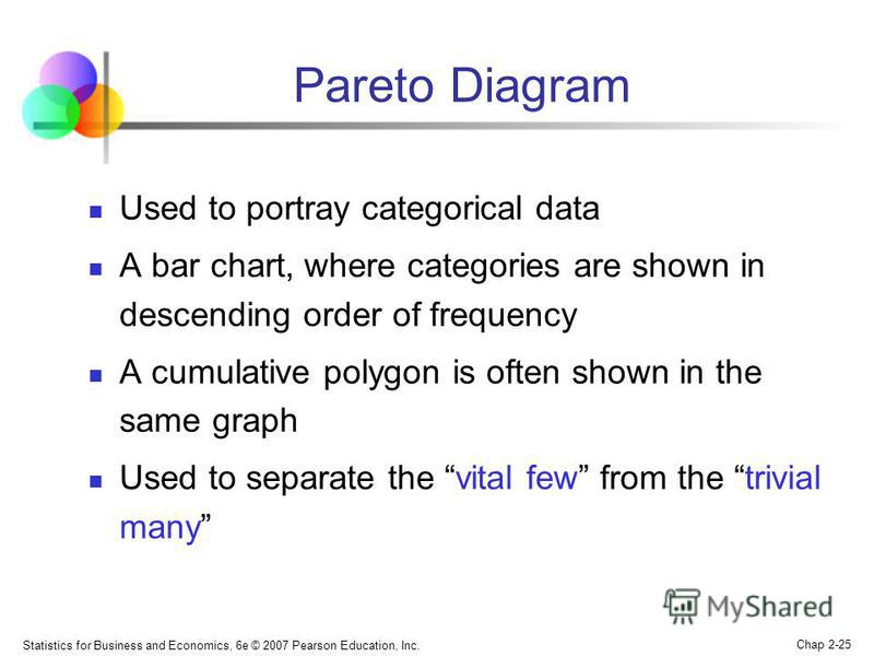 Statistics for Business and Economics, 6e © 2007 Pearson Education, Inc. Chap 2-25 Pareto Diagram Used to portray categorical data A bar chart, where categories are shown in descending order of frequency A cumulative polygon is often shown in the sam