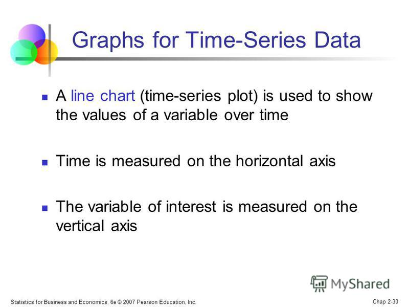 Statistics for Business and Economics, 6e © 2007 Pearson Education, Inc. Chap 2-30 Graphs for Time-Series Data A line chart (time-series plot) is used to show the values of a variable over time Time is measured on the horizontal axis The variable of