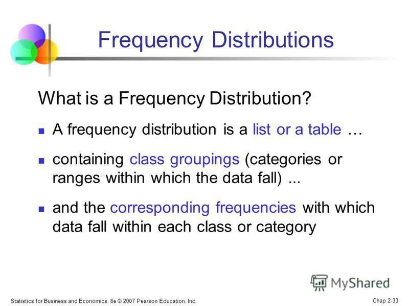 Statistics for Business and Economics, 6e © 2007 Pearson Education, Inc. Chap 2-33 What is a Frequency Distribution? A frequency distribution is a list or a table … containing class groupings (categories or ranges within which the data fall)... and t