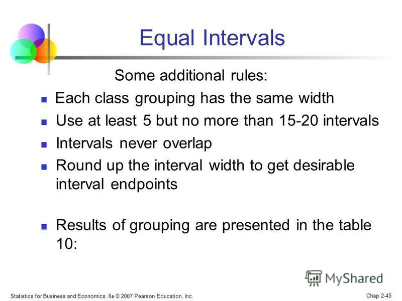 Statistics for Business and Economics, 6e © 2007 Pearson Education, Inc. Chap 2-45 Equal Intervals Some additional rules: Each class grouping has the same width Use at least 5 but no more than 15-20 intervals Intervals never overlap Round up the inte