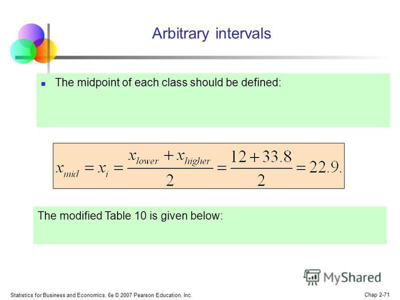 Statistics for Business and Economics, 6e © 2007 Pearson Education, Inc. Chap 2-71 Arbitrary intervals The midpoint of each class should be defined: The modified Table 10 is given below: