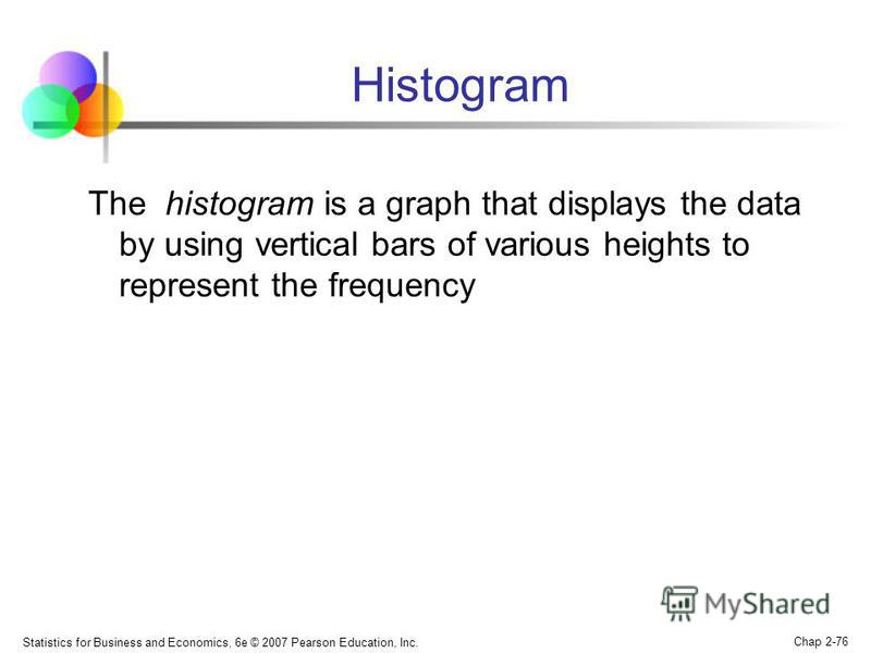 Statistics for Business and Economics, 6e © 2007 Pearson Education, Inc. Chap 2-76 Histogram The histogram is a graph that displays the data by using vertical bars of various heights to represent the frequency