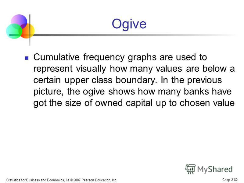 Statistics for Business and Economics, 6e © 2007 Pearson Education, Inc. Chap 2-82 Ogive Cumulative frequency graphs are used to represent visually how many values are below a certain upper class boundary. In the previous picture, the ogive shows how