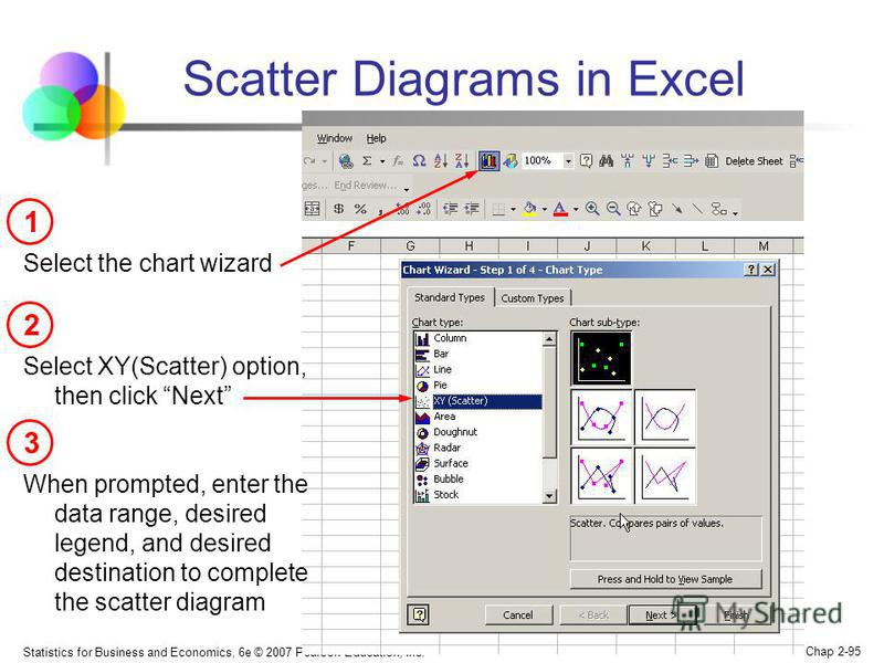 Statistics for Business and Economics, 6e © 2007 Pearson Education, Inc. Chap 2-95 Scatter Diagrams in Excel Select the chart wizard 1 2 Select XY(Scatter) option, then click Next When prompted, enter the data range, desired legend, and desired desti