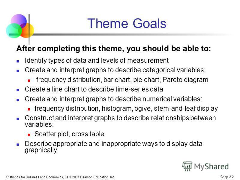 Statistics for Business and Economics, 6e © 2007 Pearson Education, Inc. Chap 2-2 Theme Goals After completing this theme, you should be able to: Identify types of data and levels of measurement Create and interpret graphs to describe categorical var