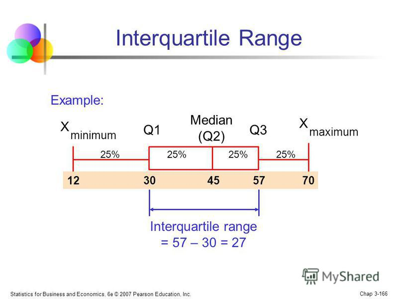 Statistics for Business and Economics, 6e © 2007 Pearson Education, Inc. Chap 3-165 Interquartile Range Can eliminate some outlier problems by using the interquartile range Eliminate high- and low-valued observations and calculate the range of the mi