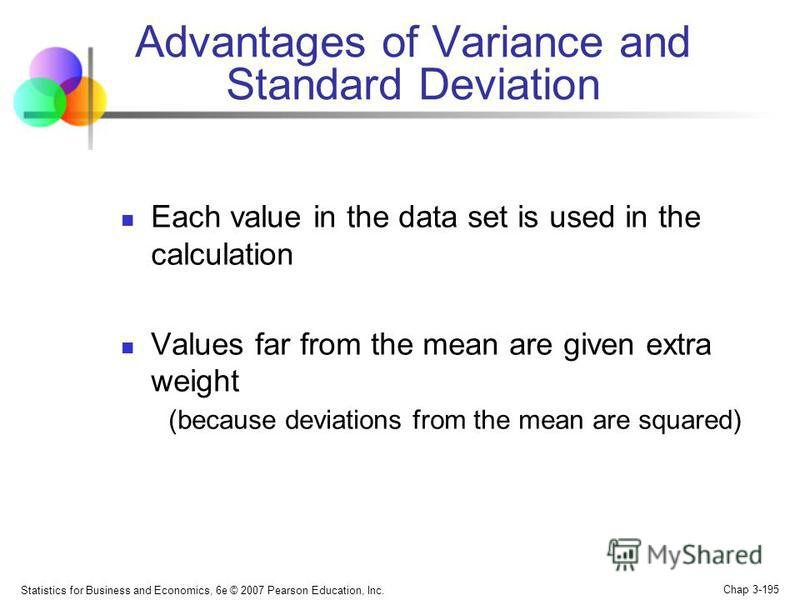 Statistics for Business and Economics, 6e © 2007 Pearson Education, Inc. Chap 3-194 Comparing Standard Deviations Mean = 15.5 s = 3.338 11 12 13 14 15 16 17 18 19 20 21 Data B Data A Mean = 15.5 s = 0.926 11 12 13 14 15 16 17 18 19 20 21 Mean = 15.5