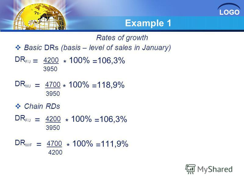 LOGO Example 1 Rates of growth Basic DRs (basis – level of sales in January) DR F/J = 4200 * 100% = 106,3% 3950 DR MJ = 4700 * 100% = 118,9% 3950 Chain RDs DR F/J = 4200 * 100% = 106,3% 3950 DR M/F = 4700 * 100% = 111,9% 4200