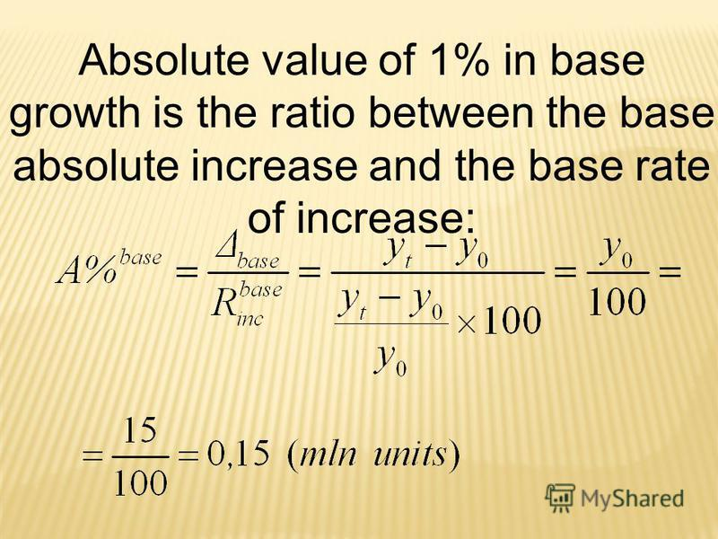 Absolute value of 1% in base growth is the ratio between the base absolute increase and the base rate of increase: