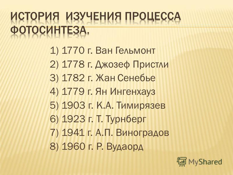 1) 1770 г. Ван Гельмонт 2) 1778 г. Джозеф Пристли 3) 1782 г. Жан Сенебье 4) 1779 г. Ян Ингенхауз 5) 1903 г. К.А. Тимирязев 6) 1923 г. Т. Турнберг 7) 1941 г. А.П. Виноградов 8) 1960 г. Р. Вудаорд