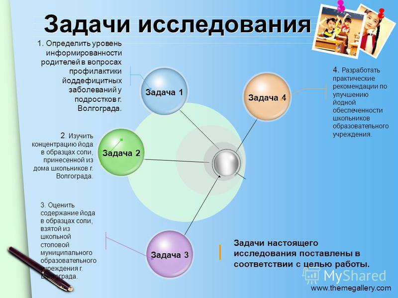 www.themegallery.com Задачи исследования Задача 1Задача 2Задача 3Задача 4 4. Разработать практические рекомендации по улучшению йодной обеспеченности школьников образовательного учреждения. 1. Определить уровень информированности родителей в вопросах