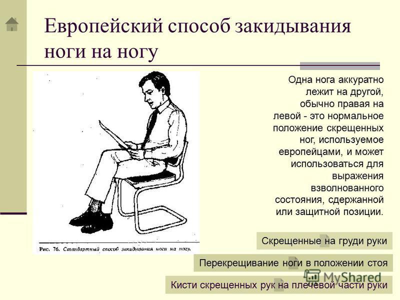 Европейский способ закидывания ноги на ногу Одна нога аккуратно лежит на другой, обычно правая на левой - это нормальное положение скрещенных ног, используемое европейцами, и может использоваться для выражения взволнованного состояния, сдержанной или