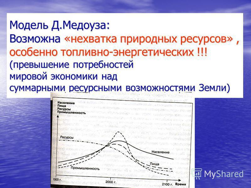 Модель Д.Медоуза: Возможна «нехватка природных ресурсов», особенно топливно-энергетических !!! (превышение потребностей мировой экономики над суммарными ресурсными возможностями Земли)