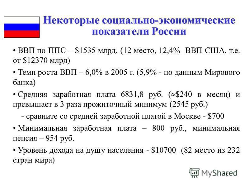 78 Некоторые социально-экономические показатели России ВВП по ППС – $1535 млрд. (12 место, 12,4% ВВП США, т.е. от $12370 млрд) Темп роста ВВП – 6,0% в 2005 г. (5,9% - по данным Мирового банка) Средняя заработная плата 6831,8 руб. ( $240 в месяц) и пр