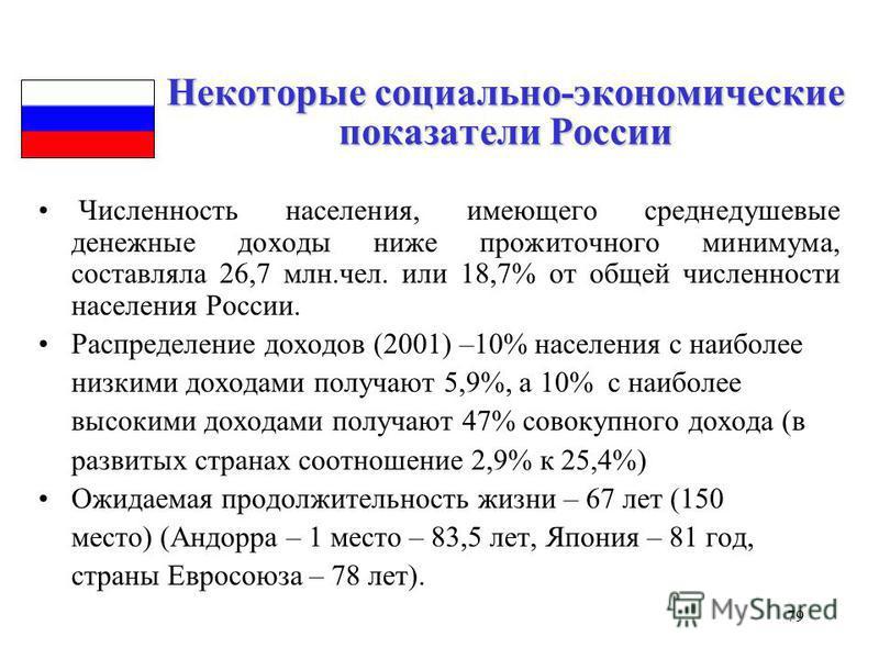 79 Некоторые социально-экономические показатели России Численность населения, имеющего среднедушевые денежные доходы ниже прожиточного минимума, составляла 26,7 млн.чел. или 18,7% от общей численности населения России. Распределение доходов (2001) –1