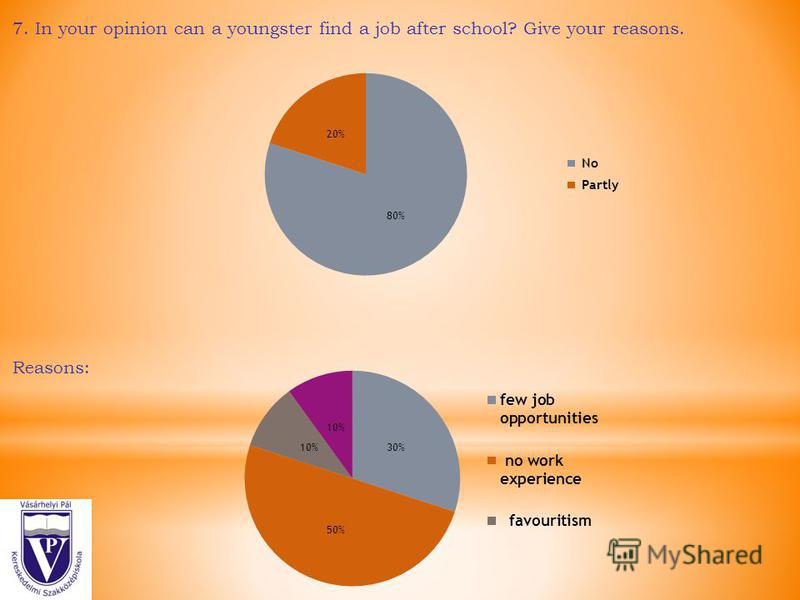 7. In your opinion can a youngster find a job after school? Give your reasons. Reasons: