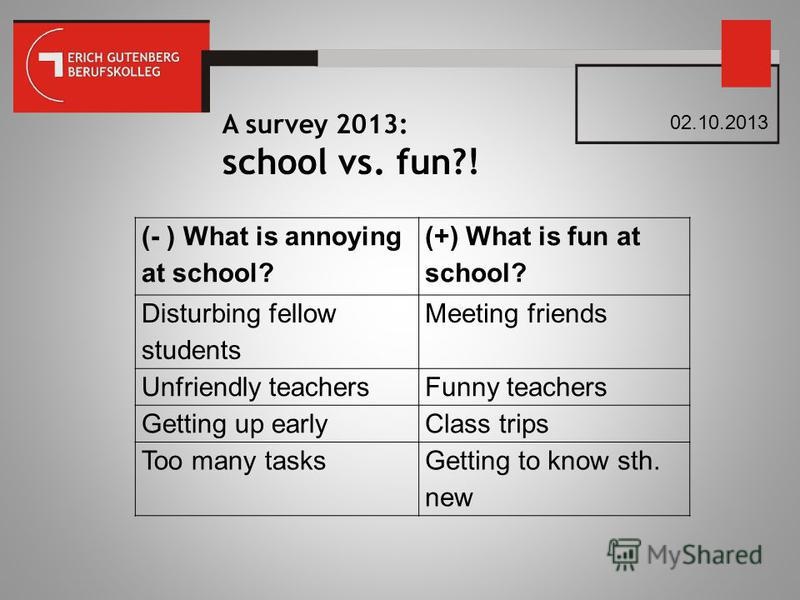 A survey 2013: school vs. fun?! 02.10.2013 (- ) What is annoying at school? (+) What is fun at school? Disturbing fellow students Meeting friends Unfriendly teachersFunny teachers Getting up earlyClass trips Too many tasksGetting to know sth. new