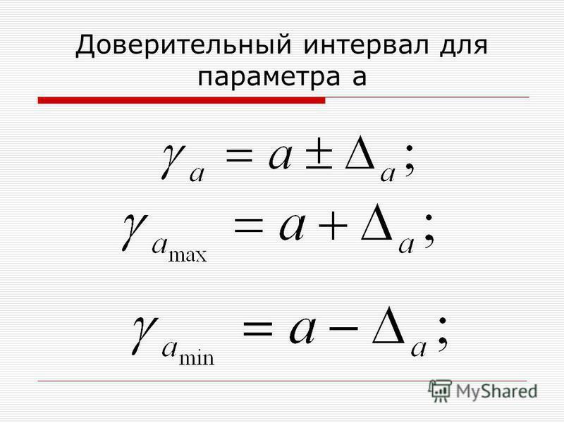 Доверительный интервал для параметра a