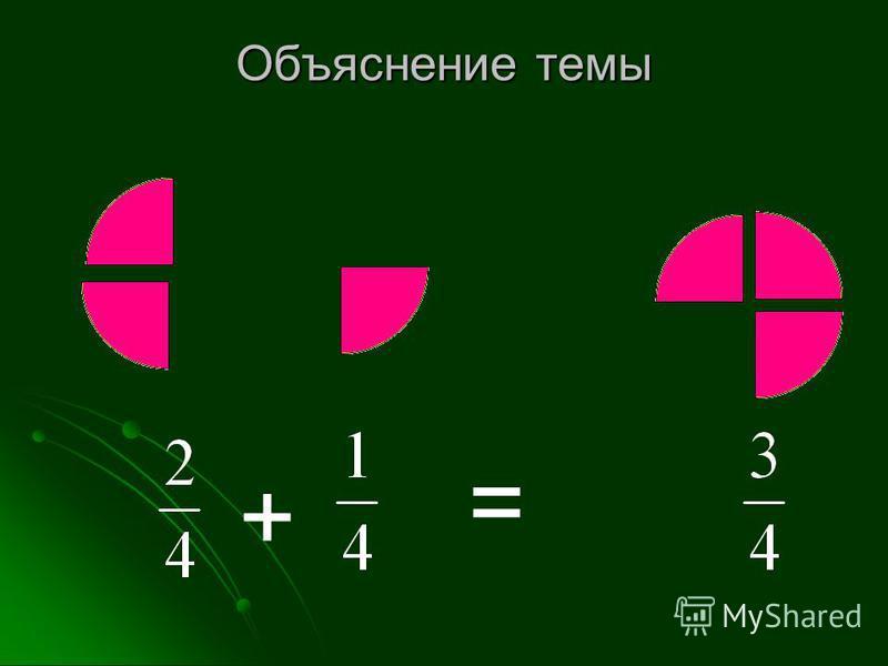 Объяснение темы = +
