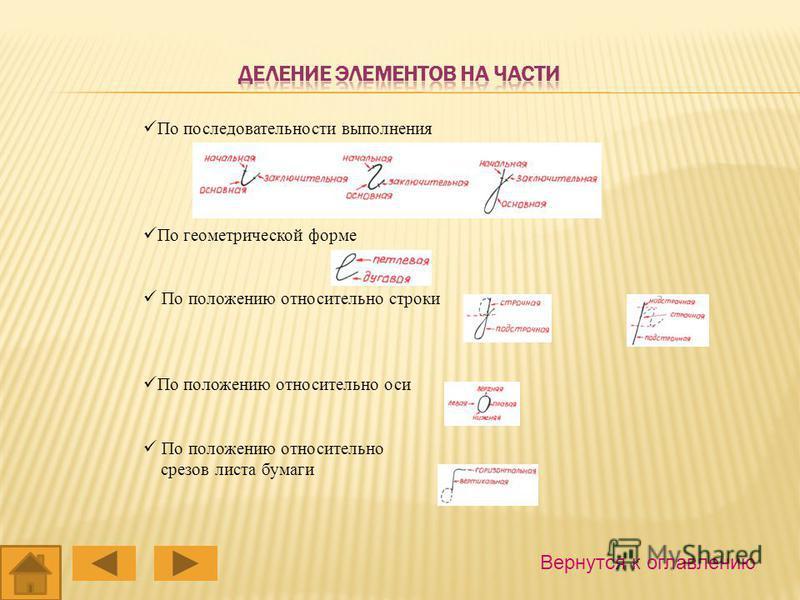 ДЕЛЕНИЕ БУКВ НА ЭЛЕМЕНТЫ По последовательности выполнения По геометрической форме По назначению в знаке По положению относительно строки По положению относительно срезов листа бумаги Вернутся к оглавлению