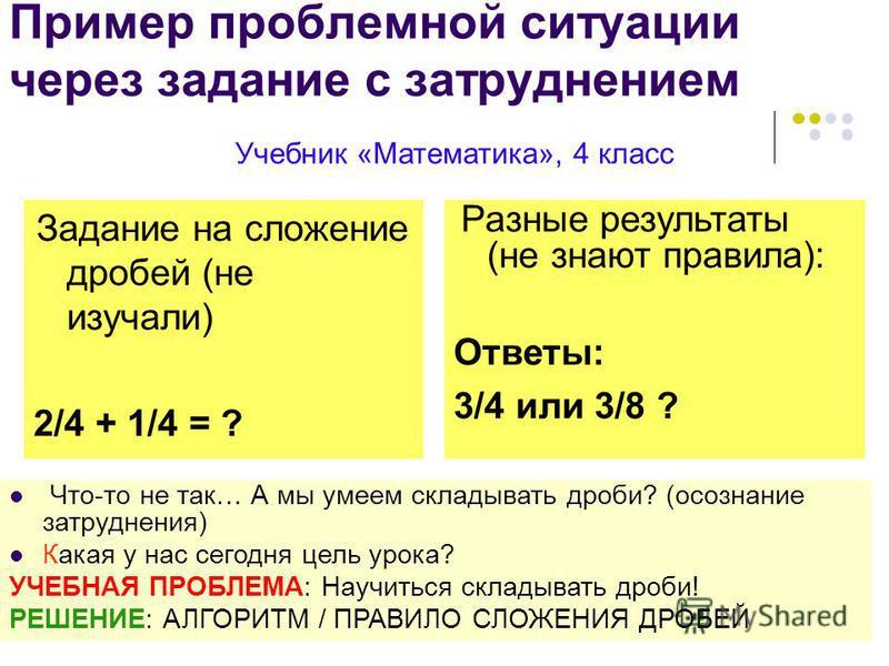9 Пример проблемной ситуации через задание с затруднением Задание на сложение дробей (не изучали) 2/4 + 1/4 = ? Учебник «Математика», 4 класс Разные результаты (не знают правила): Ответы: 3/4 или 3/8 ? Что-то не так… А мы умеем складывать дроби? (осо