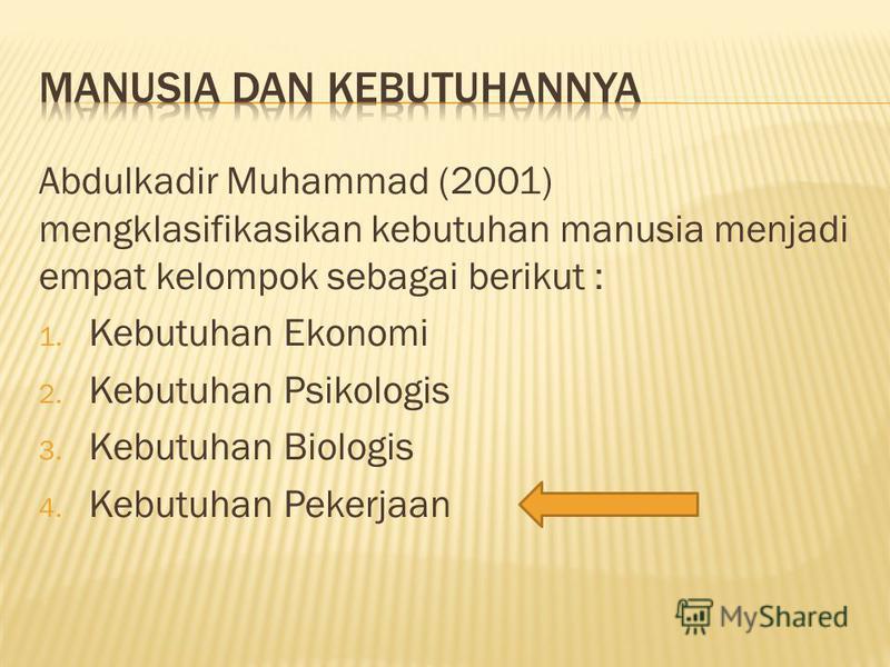 Abdulkadir Muhammad (2001) mengklasifikasikan kebutuhan manusia menjadi empat kelompok sebagai berikut : 1. Kebutuhan Ekonomi 2. Kebutuhan Psikologis 3. Kebutuhan Biologis 4. Kebutuhan Pekerjaan