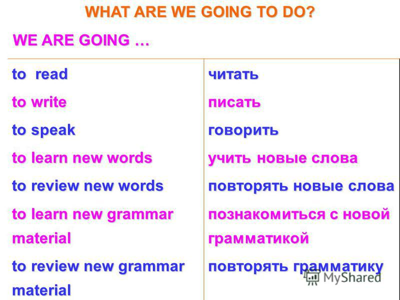 WHAT ARE WE GOING TO DO? WE ARE GOING … WE ARE GOING … to read to write to speak to learn new words to review new words to learn new grammar material to review new grammar material читать писать говорить учить новые слова повторять новые слова познак