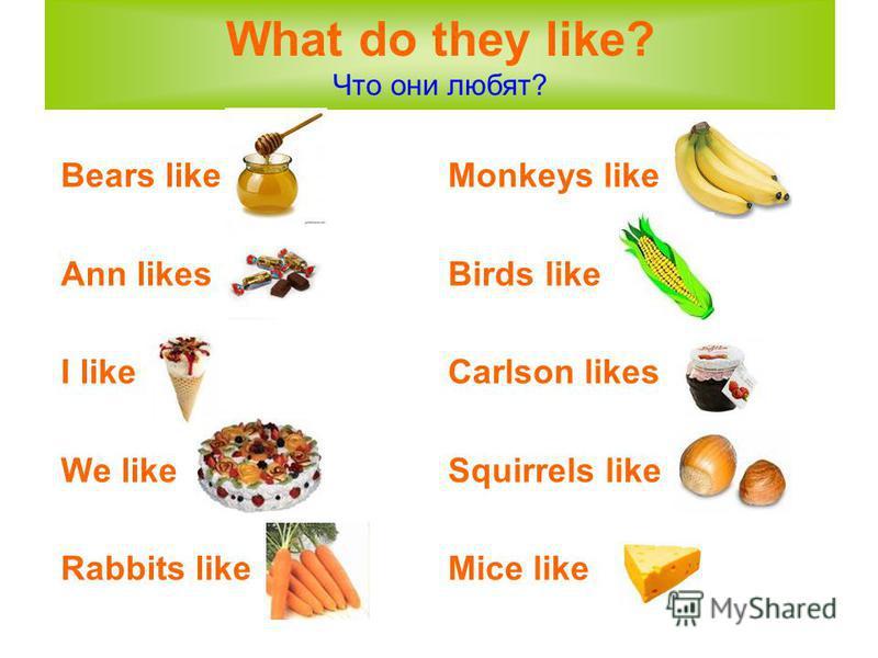 What do they like? Что они любят? Bears like Ann likes I like We like Rabbits like Monkeys like Birds like Carlson likes Squirrels like Mice like