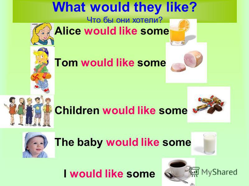 What would they like? Что бы они хотели? Alice would like some Tom would like some Children would like some The baby would like some I would like some