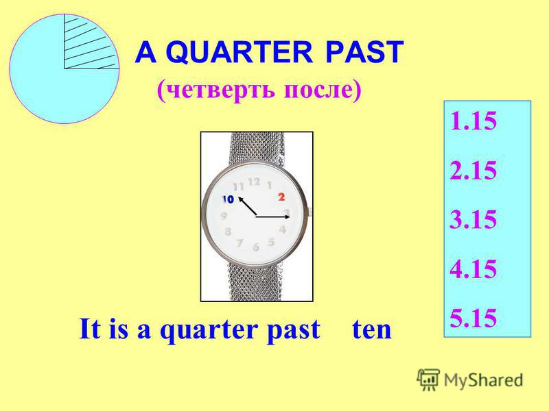 A QUARTER PAST It is a quarter past ten 1.15 2.15 3.15 4.15 5.15 (четверть после)