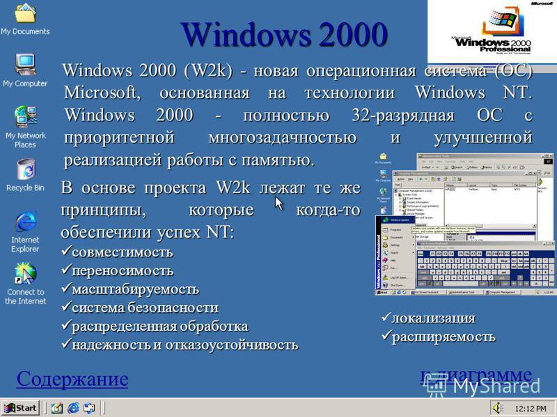 Windows 2000 Windows 2000 (W2k) - новая операционная система (ОС) Microsoft, основанная на технологии Windows NT. Windows 2000 - полностью 32-разрядная ОС с приоритетной многозадачностью и улучшенной реализацией работы с памятью. Windows 2000 (W2k) -