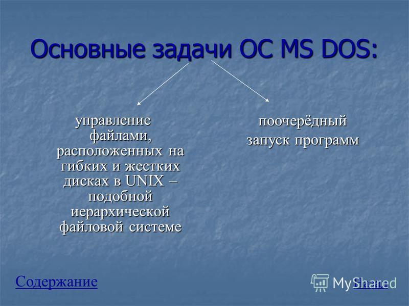 Основные задачи ОС MS DOS: управление файлами, расположенных на гибких и жестких дисках в UNIX – подобной иерархической файловой системе поочерёдный запуск программ Содержание Назад