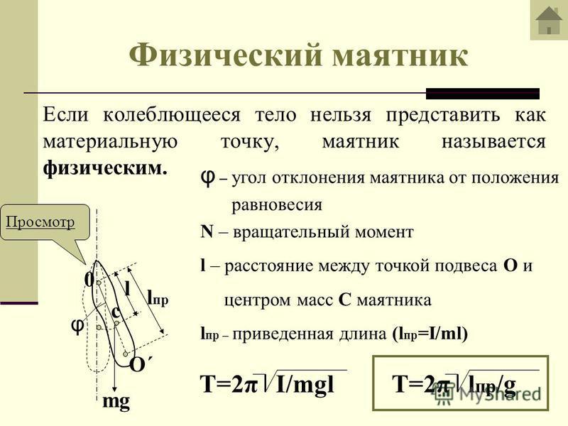 Математический маятник Назад