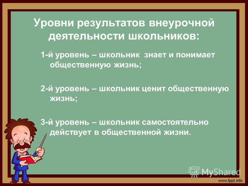 Уровни результатов внеурочной деятельности школьников: 1-й уровень – школьник знает и понимает общественную жизнь; 2-й уровень – школьник ценит общественную жизнь; 3-й уровень – школьник самостоятельно действует в общественной жизни.