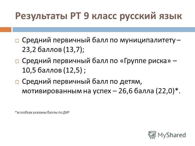 Результаты РТ 9 класс русский язык Средний первичный балл по муниципалитету – 23,2 баллов (13,7); Средний первичный балл по « Группе риска » – 10,5 баллов (12,5) ; Средний первичный балл по детям, мотивированным на успех – 26,6 балла (22,0)*. * в ско